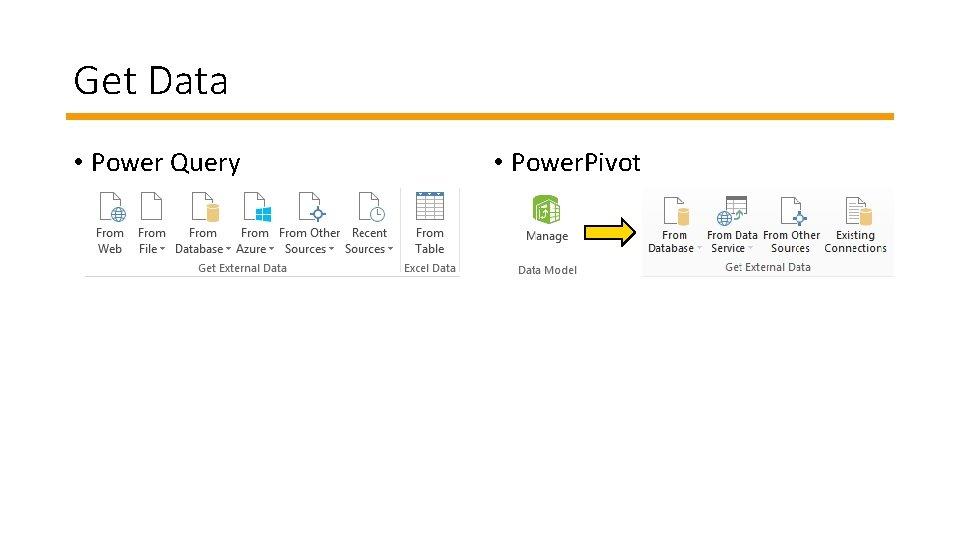 Get Data • Power Query • Power. Pivot
