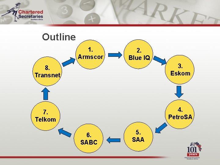 Outline 1. Armscor 2. Blue IQ 3. Eskom 8. Transnet 4. Petro. SA 7.