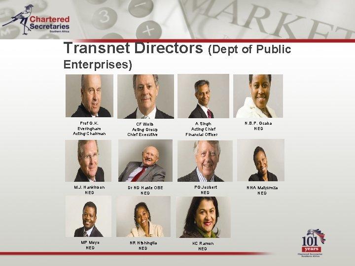 Transnet Directors (Dept of Public Enterprises) Prof G. K. Everingham Acting Chairman CF Wells