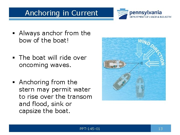 Anchoring in Current § Always anchor from the bow of the boat! § The