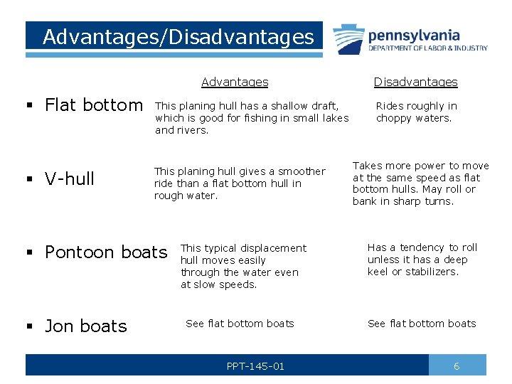 Advantages/Disadvantages Advantages § Flat bottom § V-hull This planing hull has a shallow