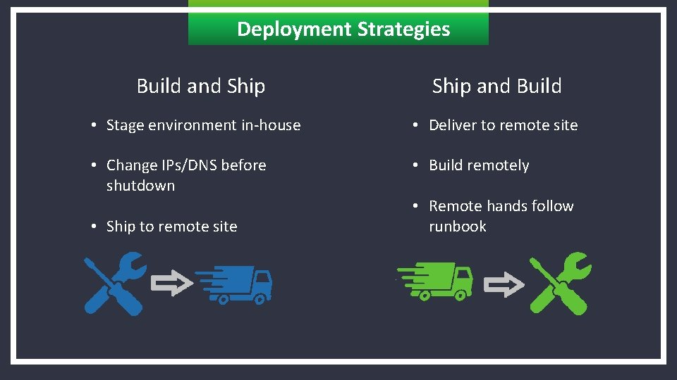 Deployment Strategies Build and Ship and Build • Stage environment in-house • Deliver to