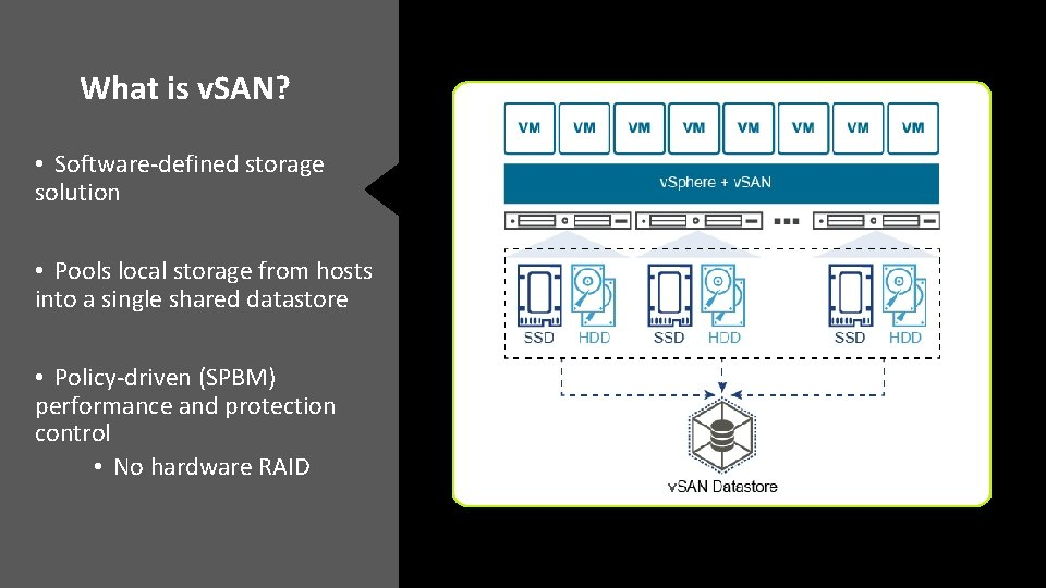 What is v. SAN? • Software-defined storage solution • Pools local storage from hosts