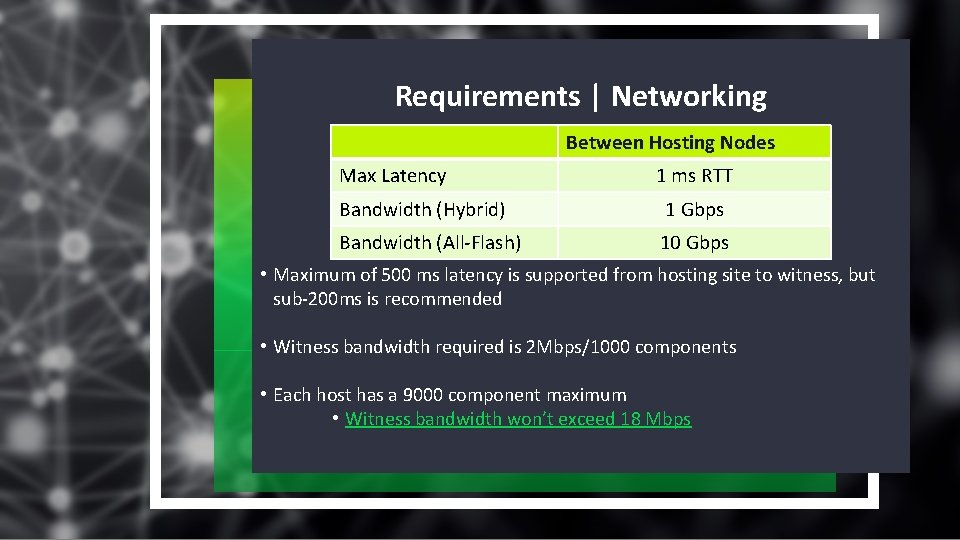 Requirements | Networking Between Hosting Nodes Max Latency 1 ms RTT Bandwidth (Hybrid) 1