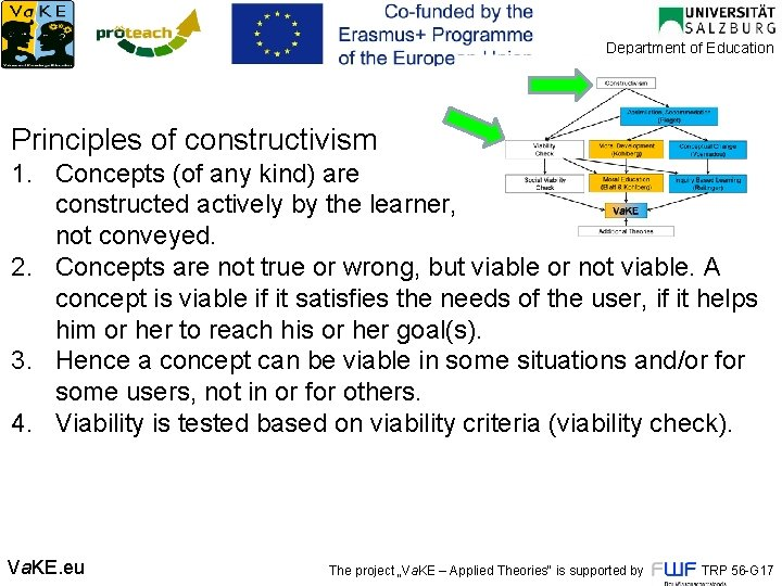 Department of Education Principles of constructivism 1. Concepts (of any kind) are constructed actively