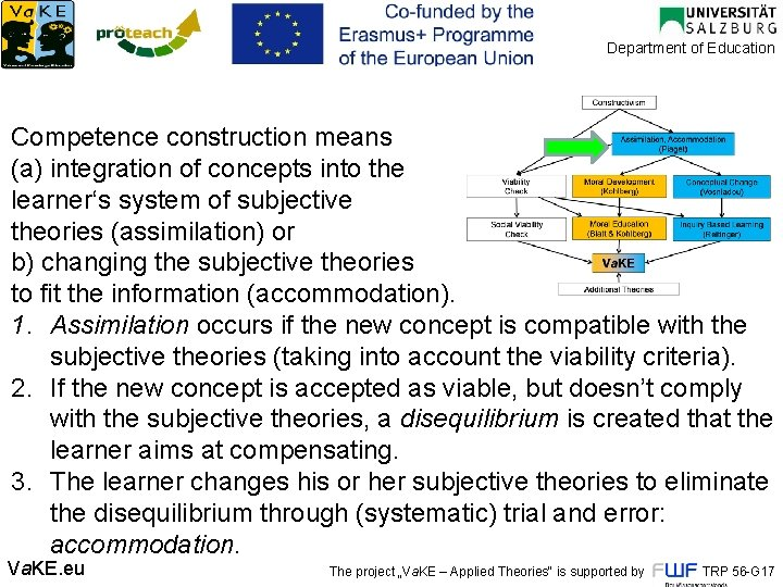 Department of Education Competence construction means (a) integration of concepts into the learner's system