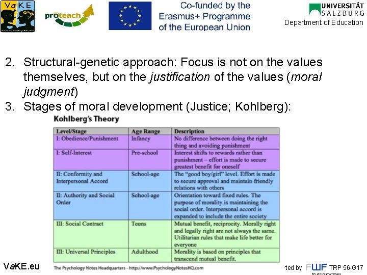 Department of Education 2. Structural genetic approach: Focus is not on the values themselves,
