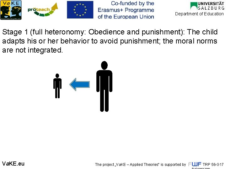 Department of Education Stage 1 (full heteronomy: Obedience and punishment): The child adapts his