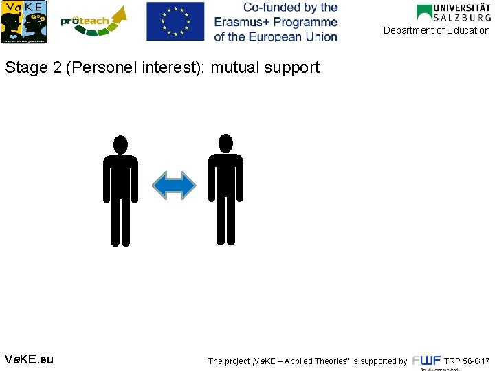 Department of Education Stage 2 (Personel interest): mutual support Va. KE. eu The project