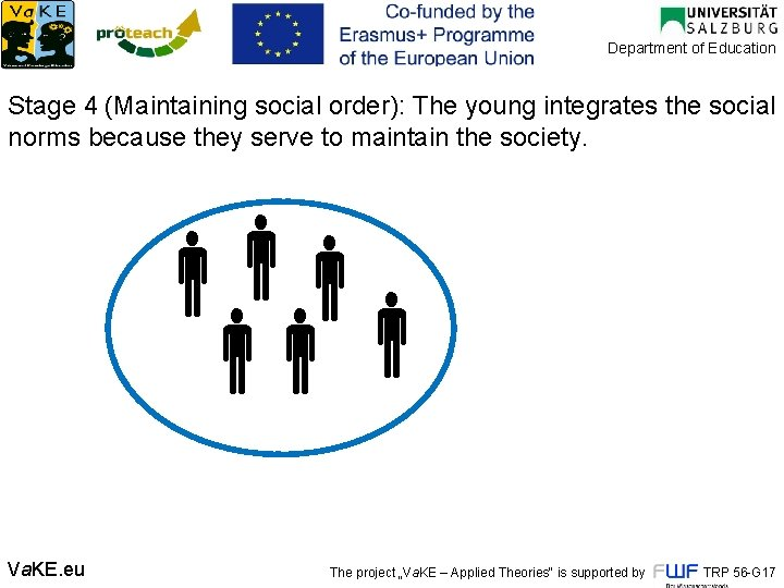 Department of Education Stage 4 (Maintaining social order): The young integrates the social norms