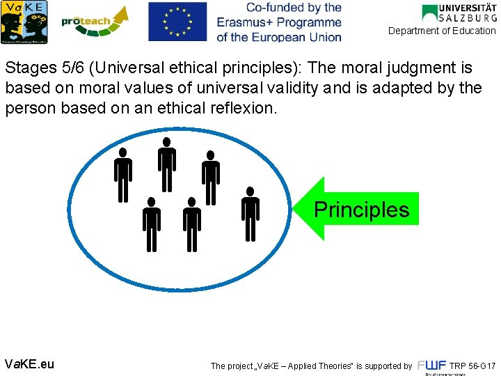 Department of Education Stages 5/6 (Universal ethical principles): The moral judgment is based on