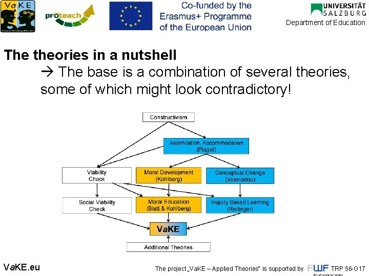Department of Education The theories in a nutshell The base is a combination of
