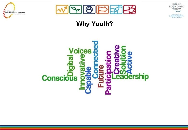 Why Youth?