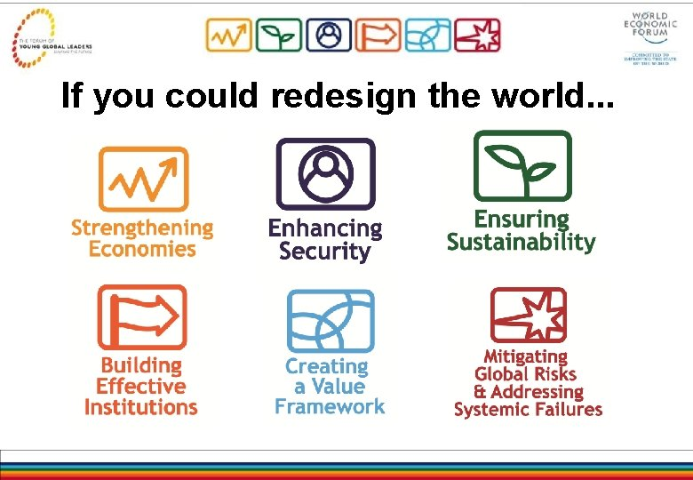 If you could redesign the world. . .