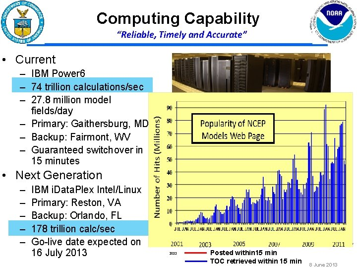 """Computing Capability """"Reliable, Timely and Accurate"""" • Current – IBM Power 6 – 74"""