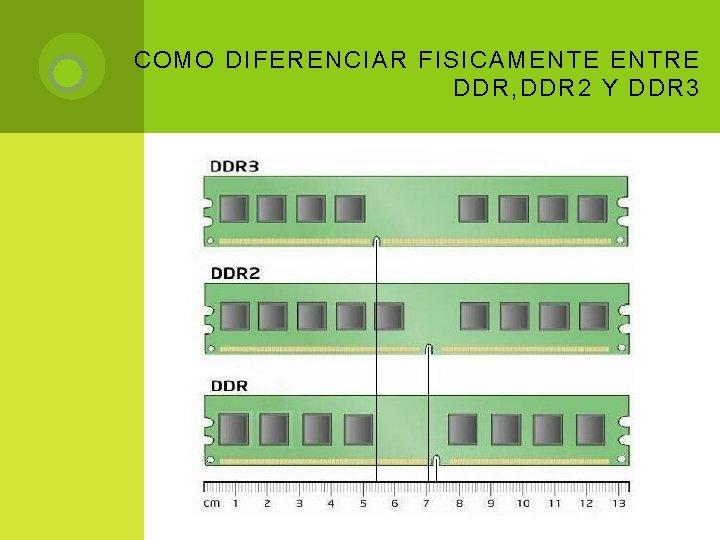 COMO DIFERENCIAR FISICAMENTE ENTRE DDR, DDR 2 Y DDR 3
