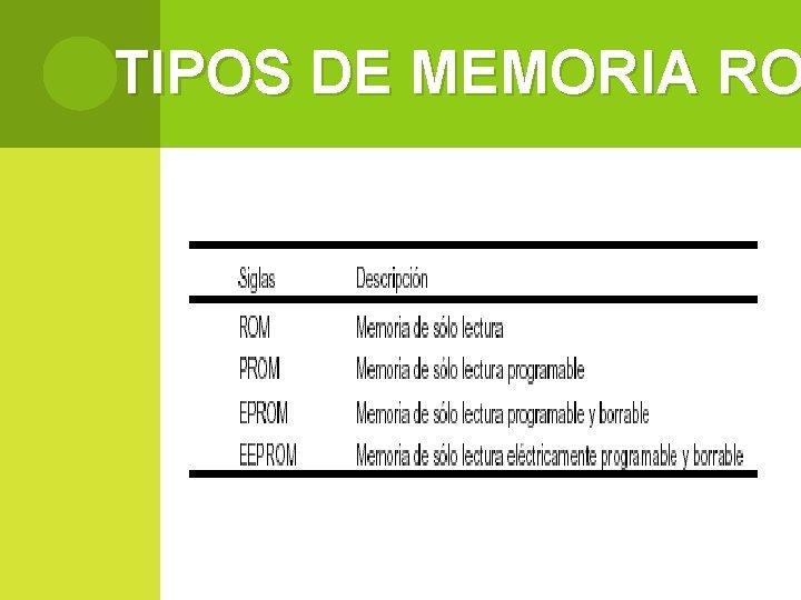 TIPOS DE MEMORIA RO