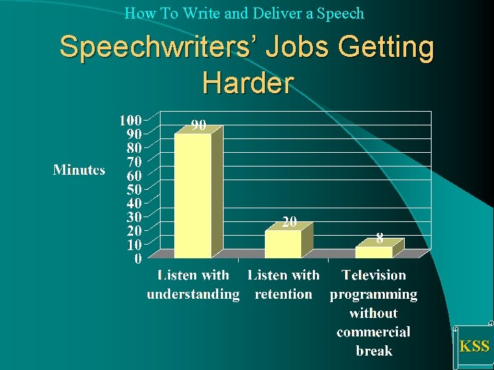 How To Write and Deliver a Speechwriters' Jobs Getting Harder KSS