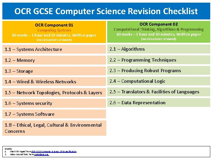 OCR GCSE Computer Science Revision Checklist OCR Component 01 Computing Systems 80 marks –