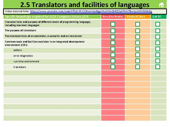 2. 5 Translators and facilities of languages Video tutorial links: https: //www. youtube. com/watch?