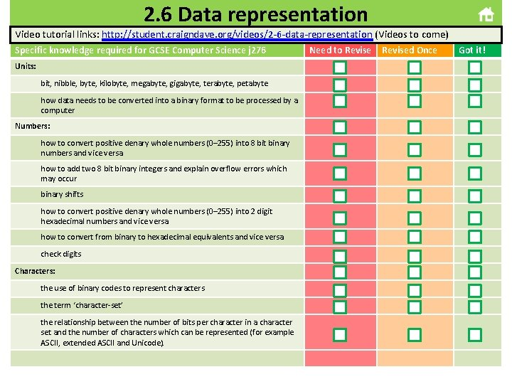 2. 6 Data representation Video tutorial links: http: //student. craigndave. org/videos/2 -6 -data-representation (Videos