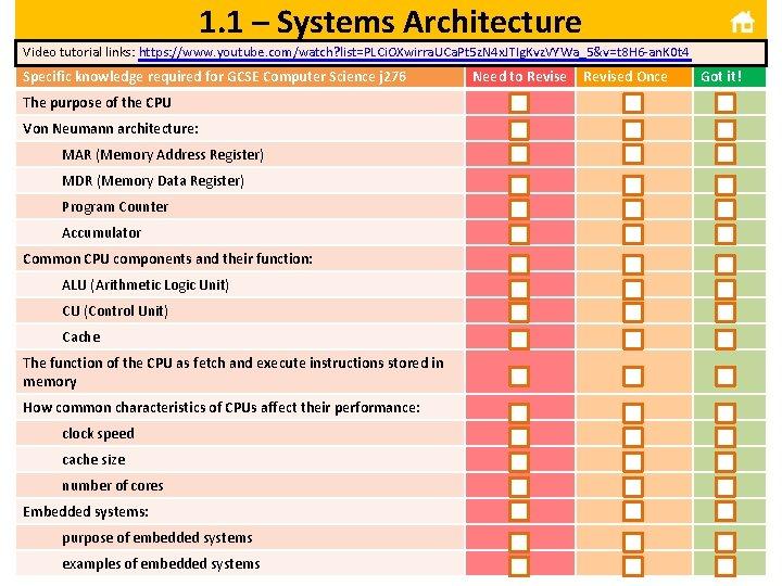 1. 1 – Systems Architecture Video tutorial links: https: //www. youtube. com/watch? list=PLCi. OXwirra.