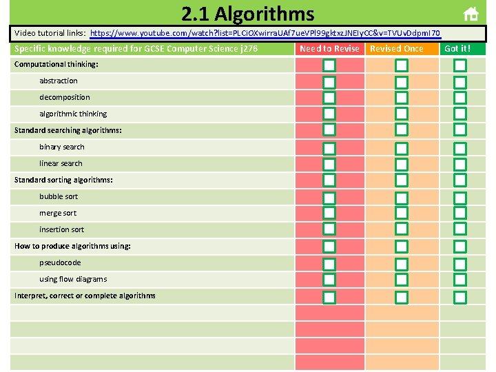 2. 1 Algorithms Video tutorial links: https: //www. youtube. com/watch? list=PLCi. OXwirra. UAf 7