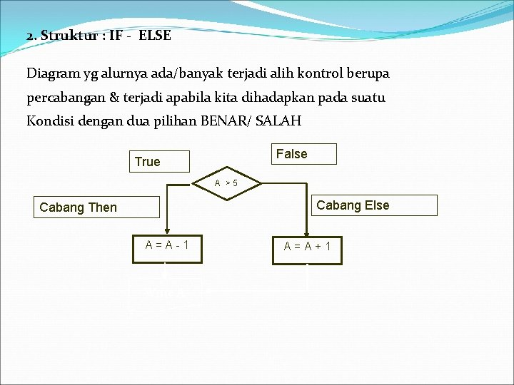 2. Struktur : IF - ELSE Diagram yg alurnya ada/banyak terjadi alih kontrol berupa
