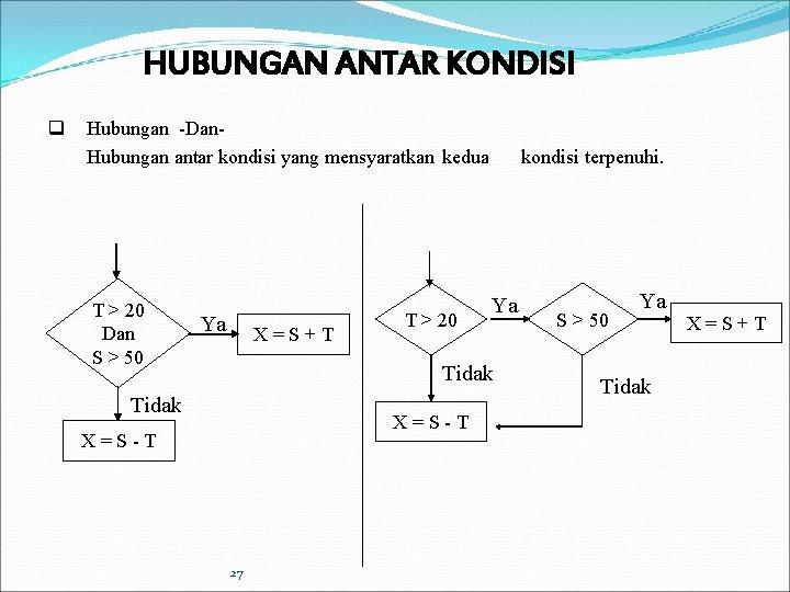 HUBUNGAN ANTAR KONDISI q Hubungan -Dan. Hubungan antar kondisi yang mensyaratkan kedua T >