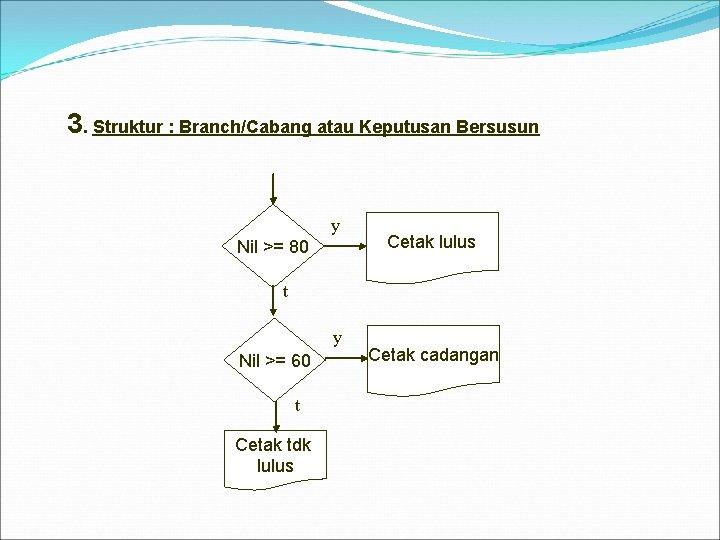 3. Struktur : Branch/Cabang atau Keputusan Bersusun y Nil >= 80 Cetak lulus t