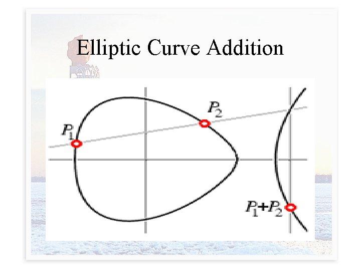 Elliptic Curve Addition