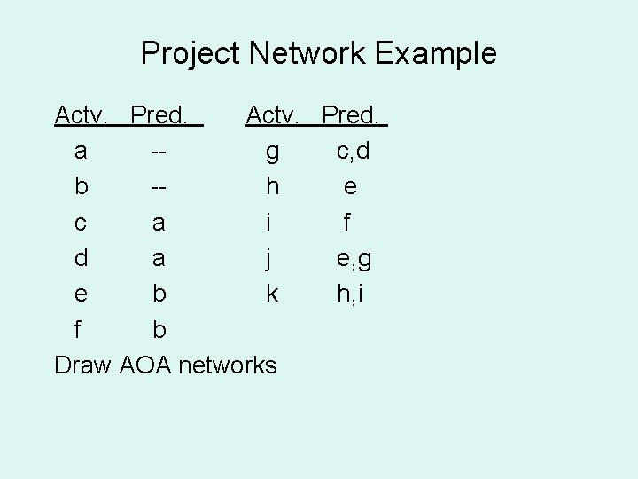 Project Network Example Actv. Pred. a -g c, d b -h e c a