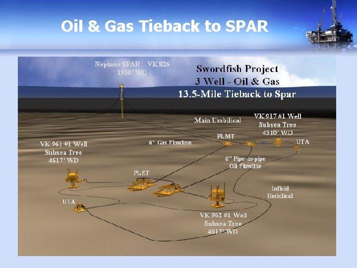 Oil & Gas Tieback to SPAR