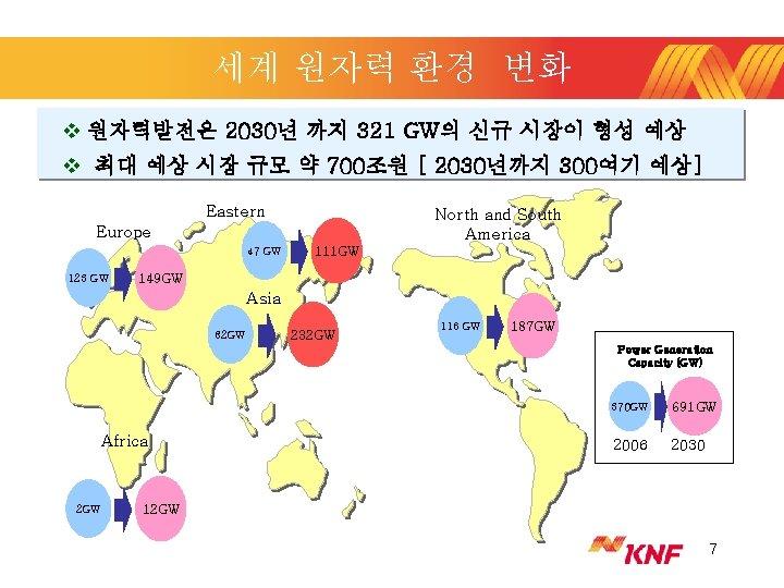 세계 원자력 환경 변화 v 원자력발전은 2030년 까지 321 GW의 신규 시장이 형성 예상