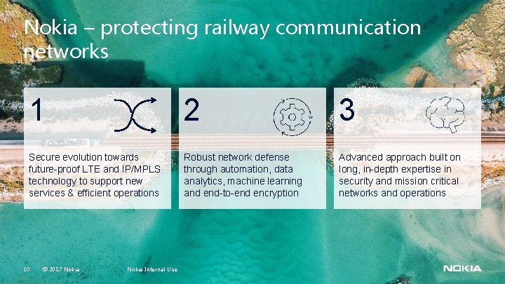 Nokia – protecting railway communication networks 1 2 3 Secure evolution towards future-proof LTE