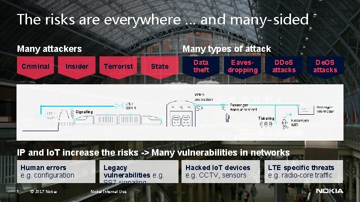 The risks are everywhere … and many-sided Many attackers Criminal Many types of attack