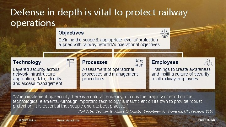 Defense in depth is vital to protect railway operations Objectives Defining the scope &