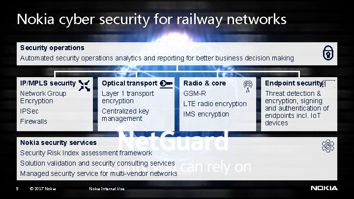 Nokia cyber security for railway networks Security operations Automated security operations analytics and reporting