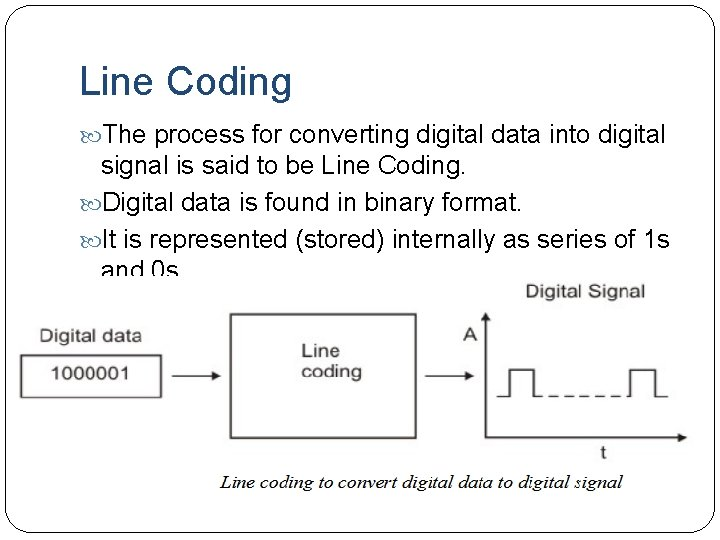 Line Coding The process for converting digital data into digital signal is said to