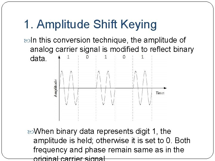 1. Amplitude Shift Keying In this conversion technique, the amplitude of analog carrier signal