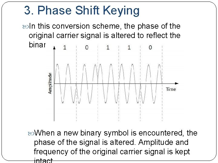 3. Phase Shift Keying In this conversion scheme, the phase of the original carrier