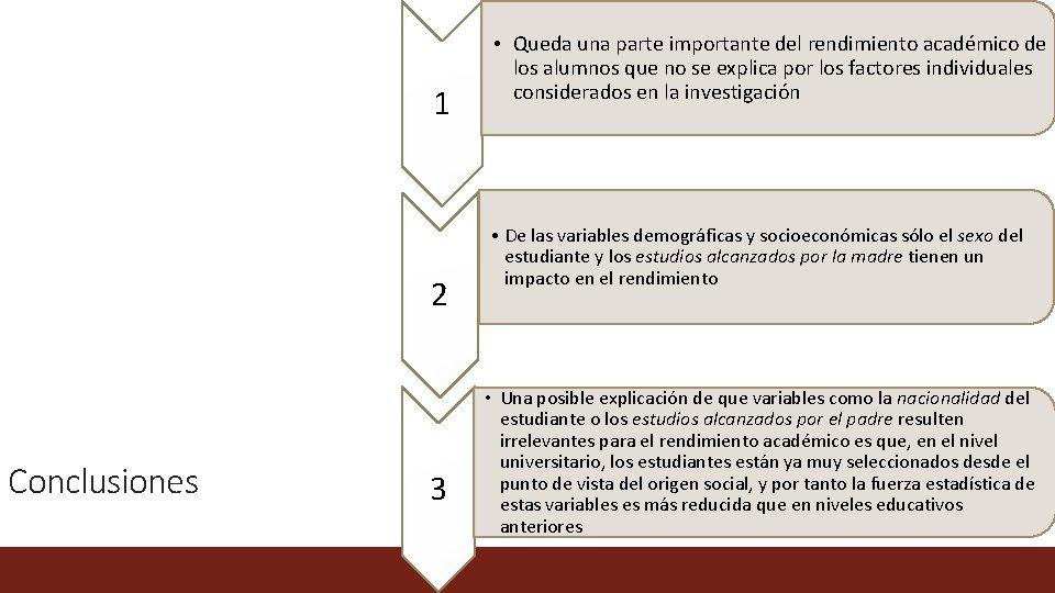 1 2 Conclusiones 3 • Queda una parte importante del rendimiento académico de los