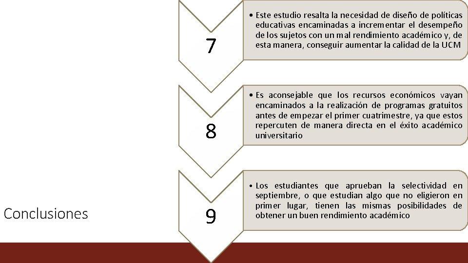7 8 Conclusiones 9 • Este estudio resalta la necesidad de diseño de políticas