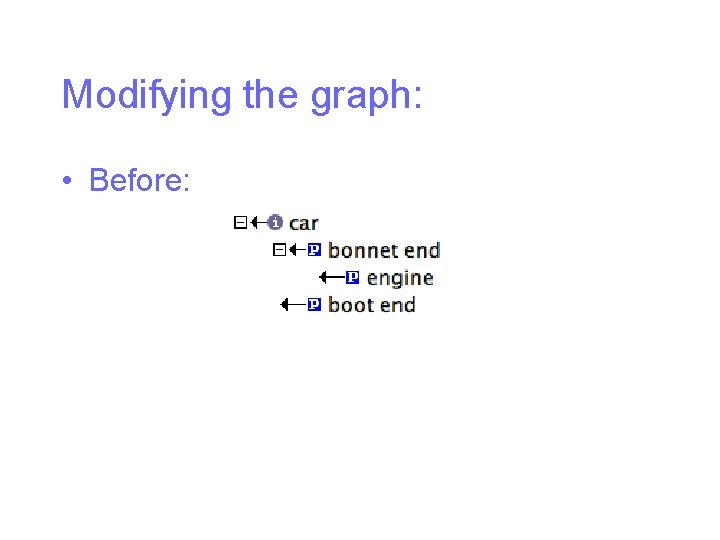 Modifying the graph: • Before: