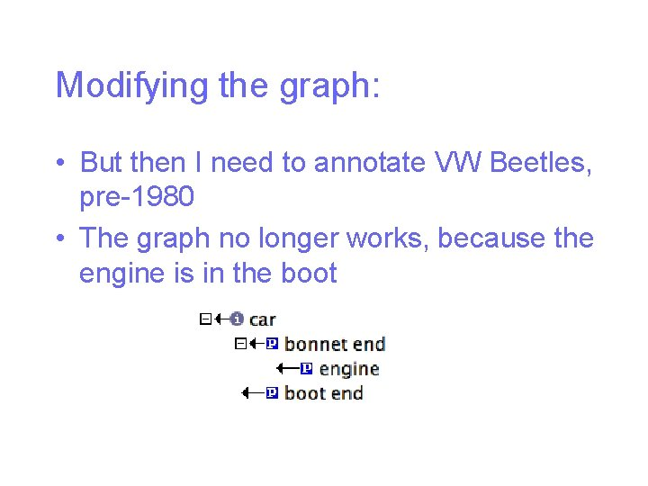 Modifying the graph: • But then I need to annotate VW Beetles, pre-1980 •
