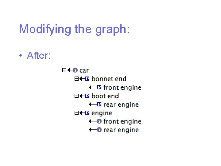 Modifying the graph: • After:
