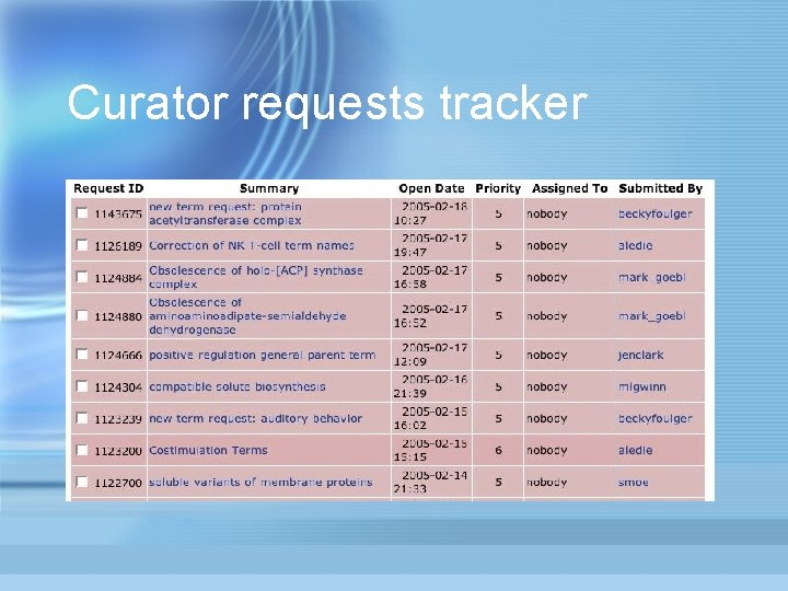 Curator requests tracker