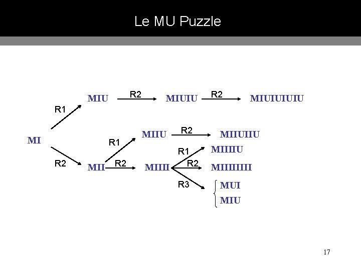Le MU Puzzle R 2 MIUIU R 1 MI R 1 R 2 MIIU