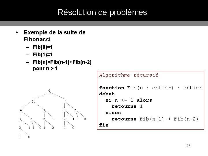 Résolution de problèmes • Exemple de la suite de Fibonacci – Fib(0)=1 – Fib(1)=1