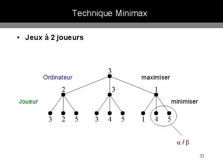 Technique Minimax • Jeux à 2 joueurs 3 Ordinateur 2 maximiser 3 1 Joueur